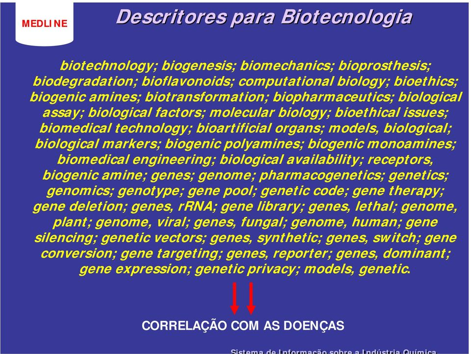 biogenic monoamines; biomedical engineering; biological availability; receptors, biogenic amine; genes; genome; pharmacogenetics; genetics; genomics; genotype; gene pool; genetic code; gene therapy;