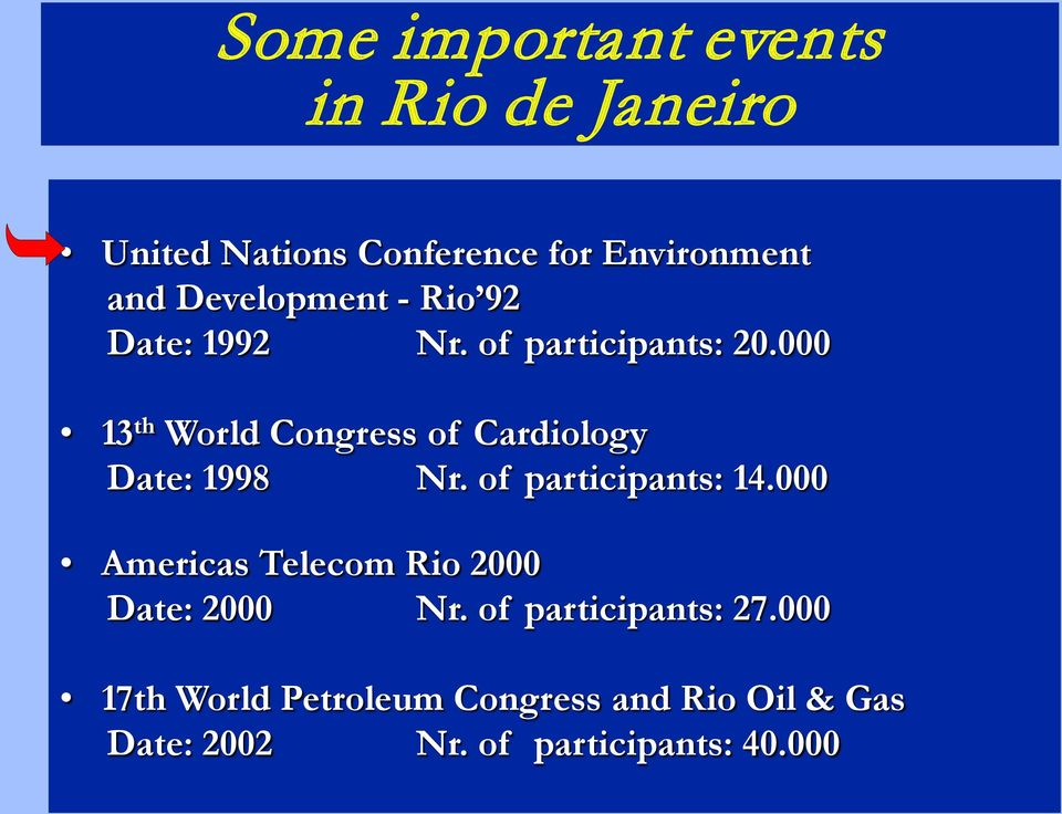 000 13 th World Congress of Cardiology Date: 1998 Nr. of participants: 14.