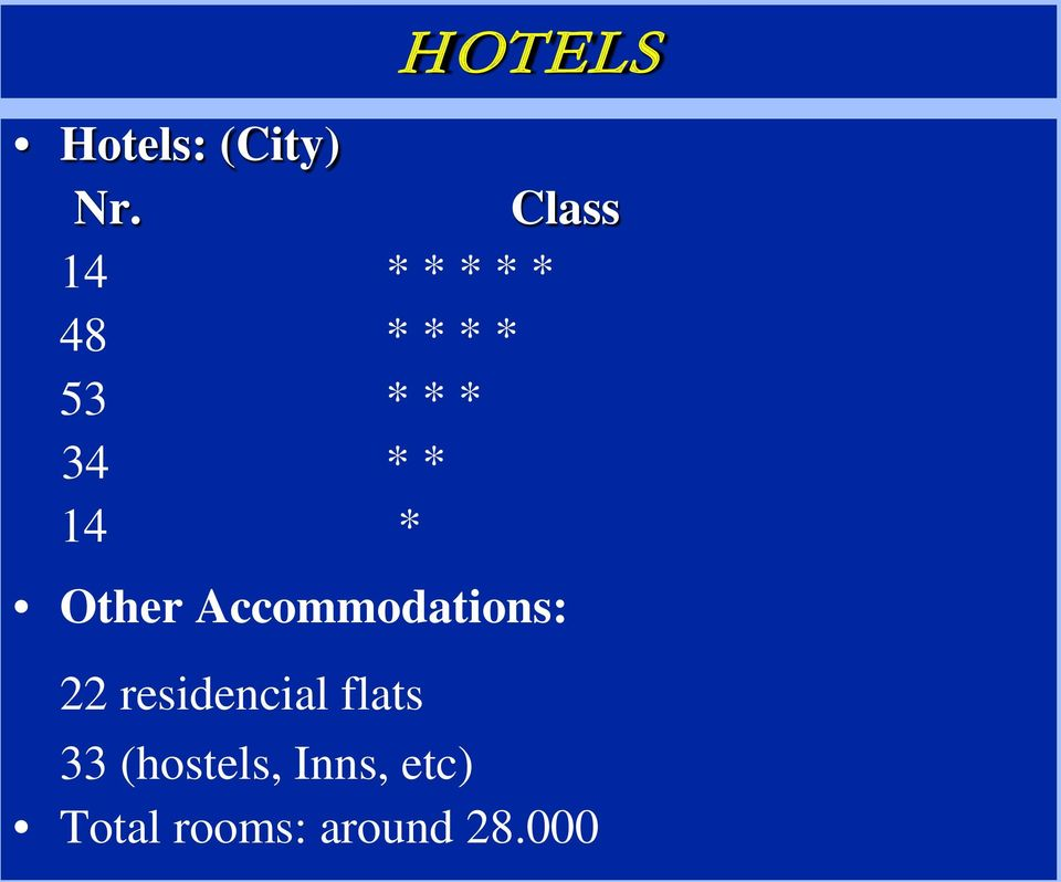 * * 14 * Other Accommodations: 22