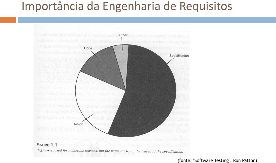 Requisitos (fonte:
