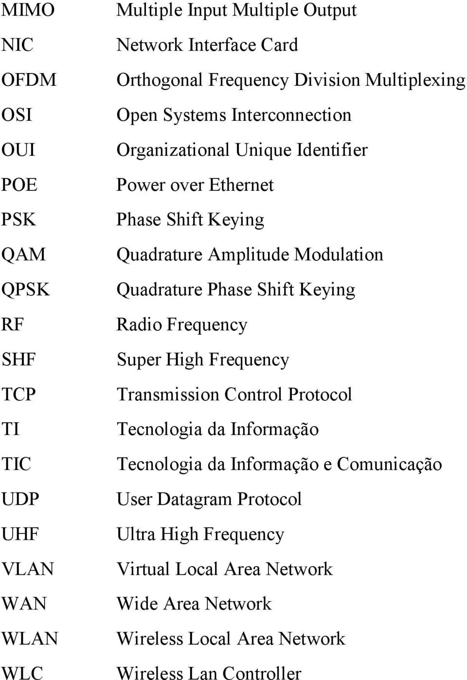 Modulation Quadrature Phase Shift Keying Radio Frequency Super High Frequency Transmission Control Protocol Tecnologia da Informação Tecnologia da