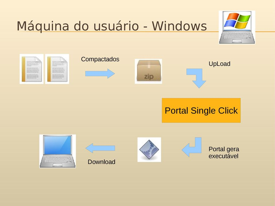 UpLoad Portal Single