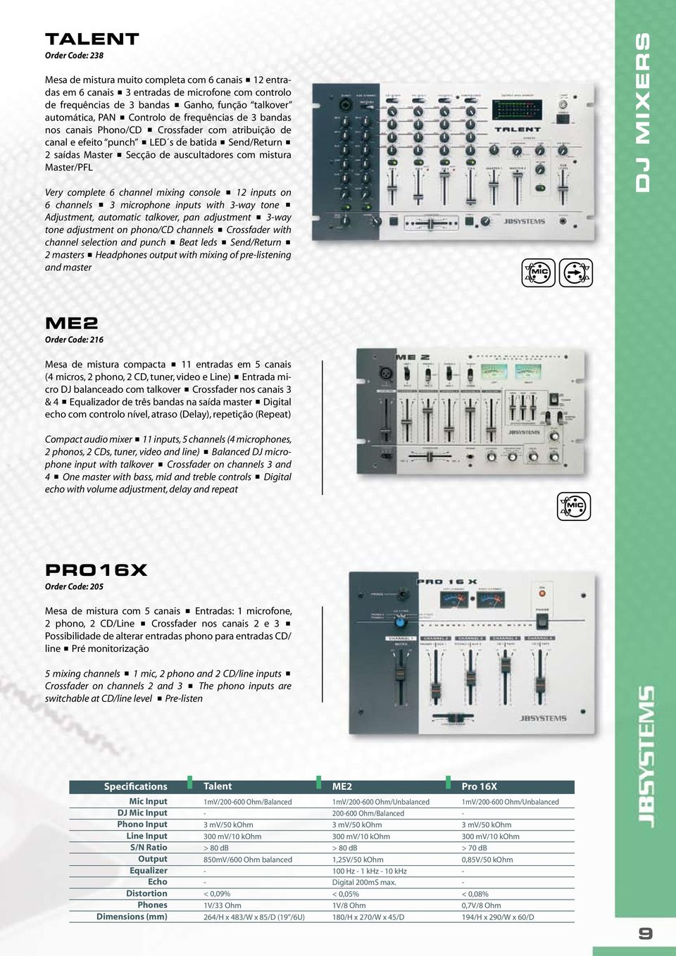 Master/PFL Very complete 6 channel mixing console < 12 inputs on 6 channels < 3 microphone inputs with 3-way tone < Adjustment, automatic talkover, pan adjustment < 3-way tone adjustment on phono/cd