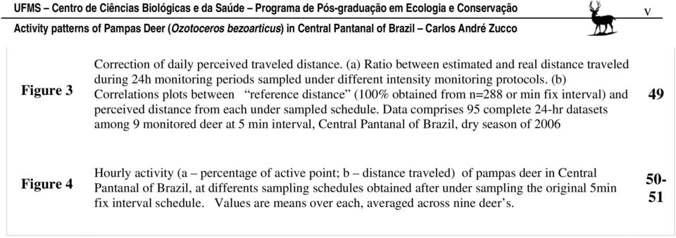 (a) Ratio between estimated and real distance traveled during 24h monitoring periods sampled under different intensity monitoring protocols.