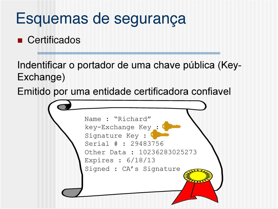 confiavel Name : Richard key-exchange Key : Signature Key : Serial # :