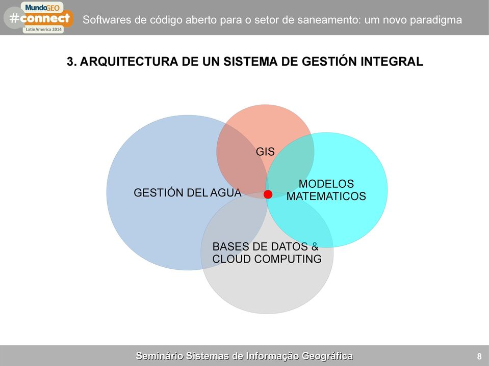 MATEMATICOS BASES DE DATOS & CLOUD
