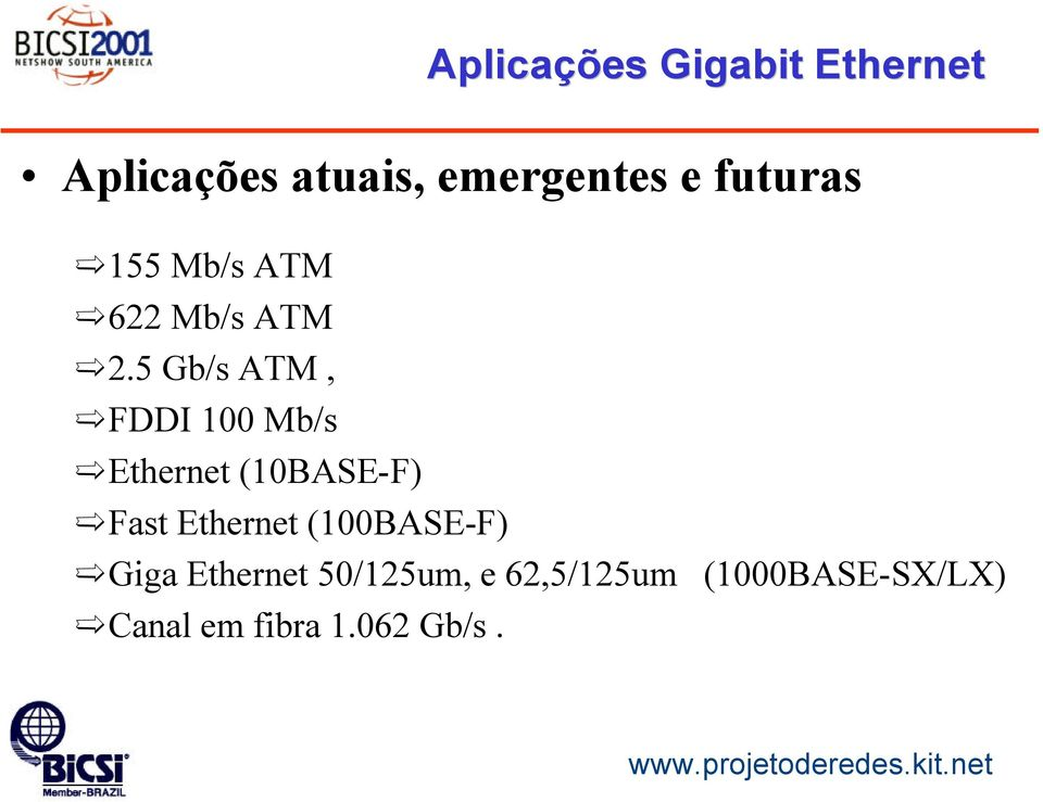 5 Gb/s ATM, FDDI 100 Mb/s Ethernet (10BASE-F) Fast Ethernet