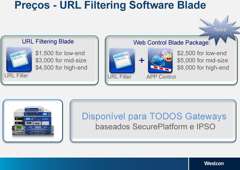 Blade Package: + APP Control Novo $2,500 for low-end $5,000 for mid-size