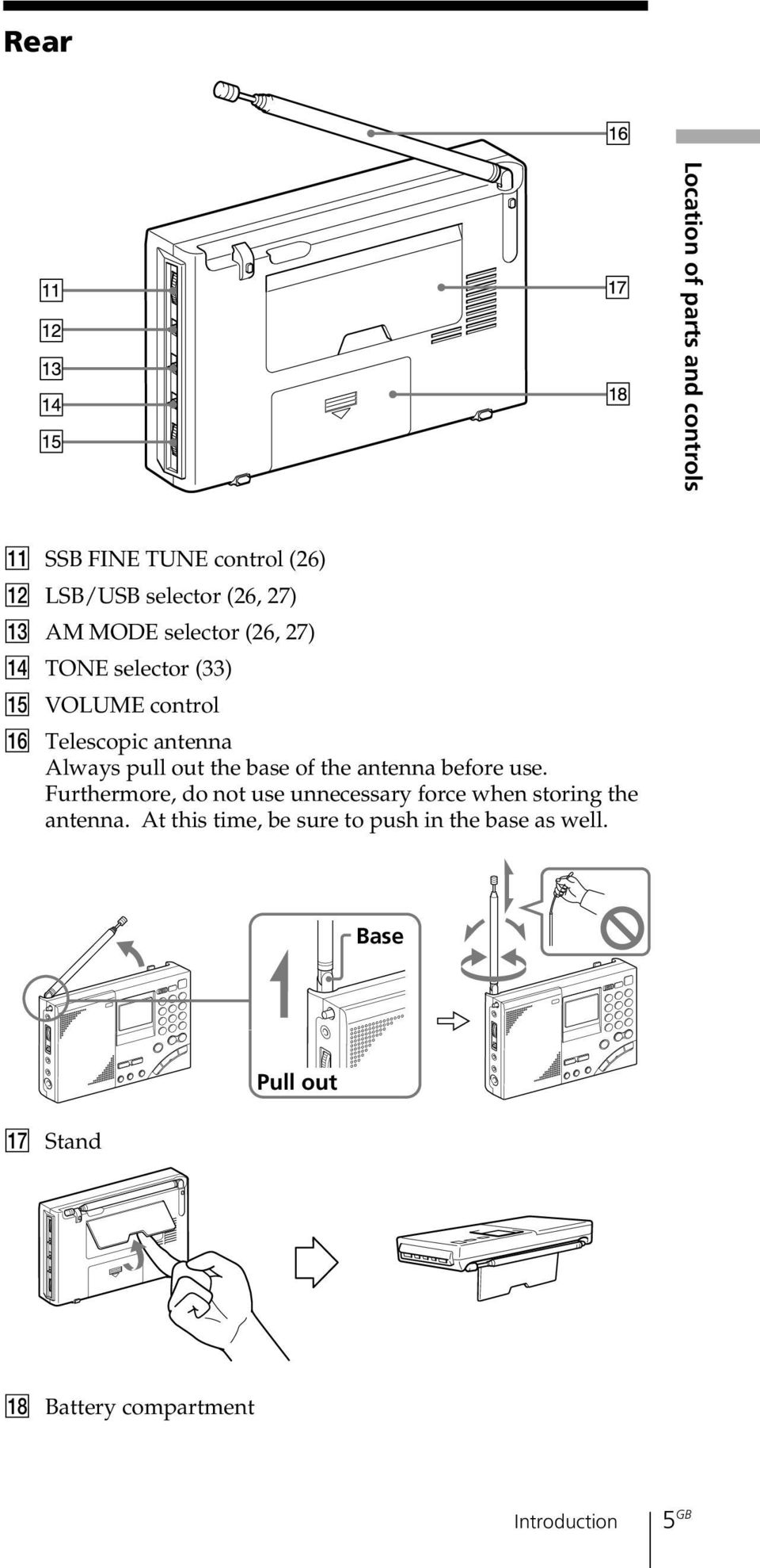 base of the antenna before use. Furthermore, do not use unnecessary force when storing the antenna.