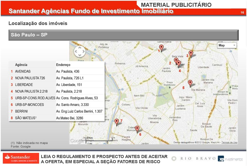 218 Av. Paulista, 2.218 5 URB-SP-CONS.ROD.ALVES Av. Cons. Rodrigues Alves, 53 6 URB-SP-MONCOES Av. Santo Amaro, 3.