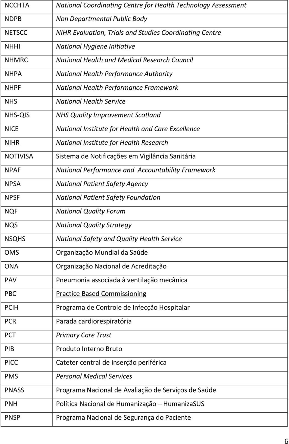Performance Authority National Health Performance Framework National Health Service NHS Quality Improvement Scotland National Institute for Health and Care Excellence National Institute for Health