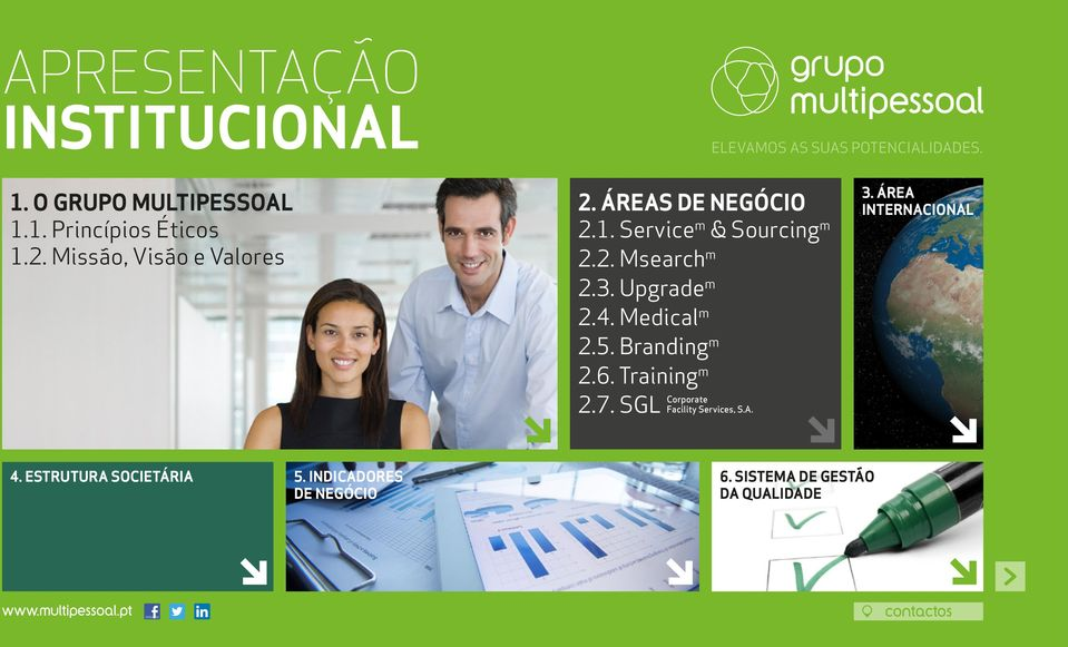 Upgrade m 2.4. Medical m 2.5. Branding m 2.6. Training m Corporate 2.7.