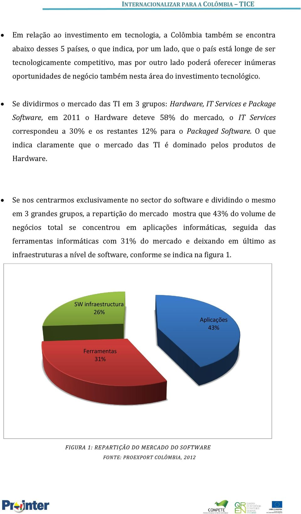 Se dividirmos o mercado das TI em 3 grupos: Hardware, IT Services e Package Software, em 2011 o Hardware deteve 58% do mercado, o IT Services correspondeu a 30% e os restantes 12% para o Packaged