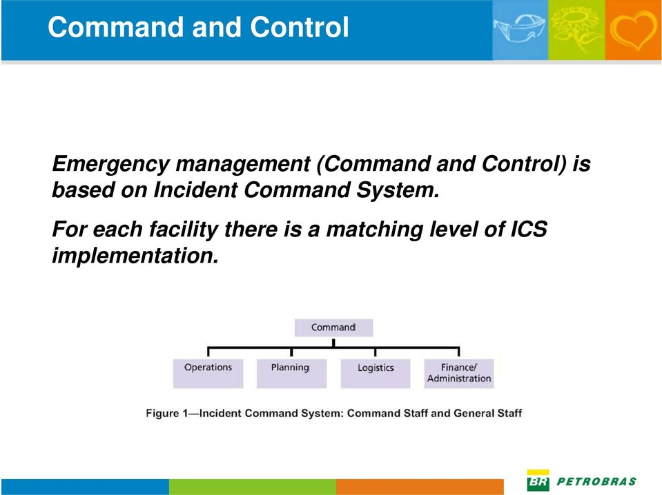 Incident Command System.