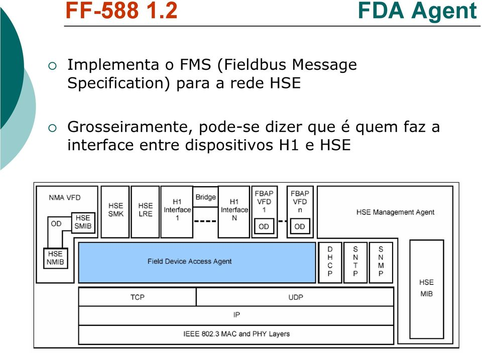 Message Specification) para a rede HSE