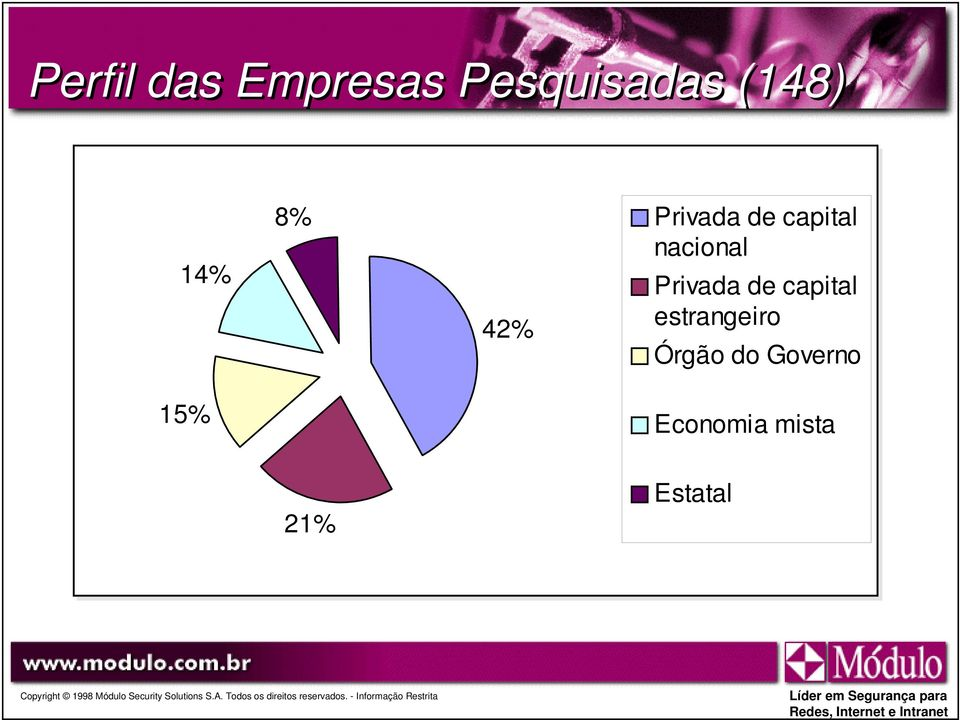 Privada de capital 42% estrangeiro