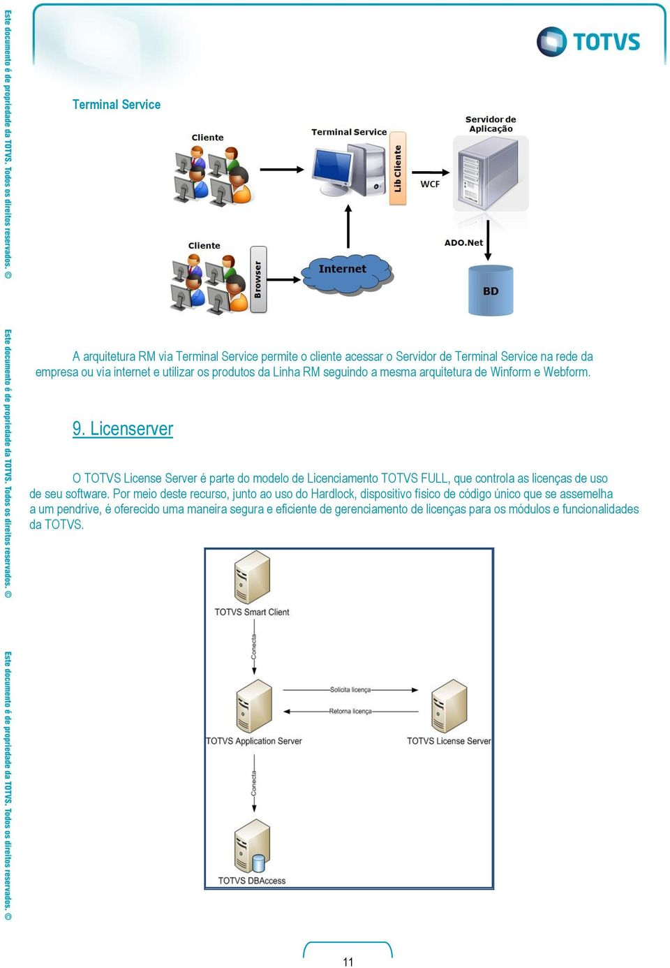 Licenserver O TOTVS License Server é parte do modelo de Licenciamento TOTVS FULL, que controla as licenças de uso de seu software.