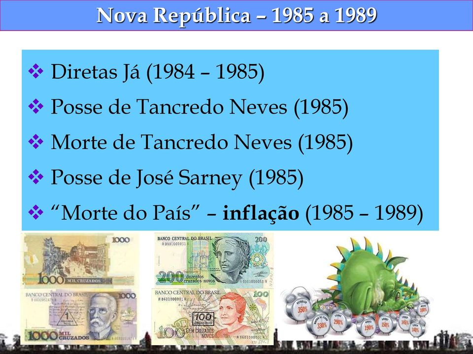 de Tancredo Neves (1985) Posse de José