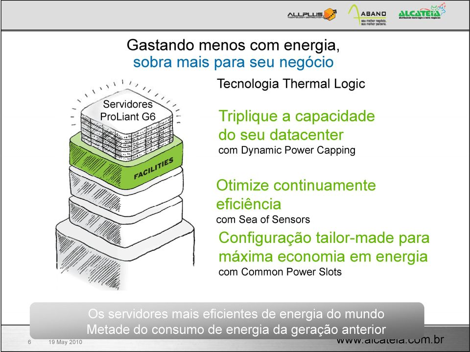 Sea of Sensors Configuração tailor-made para máxima economia em energia com Common Power Slots 6 19 May