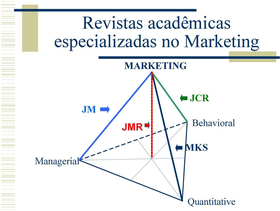Marketing MARKETING JM JMR
