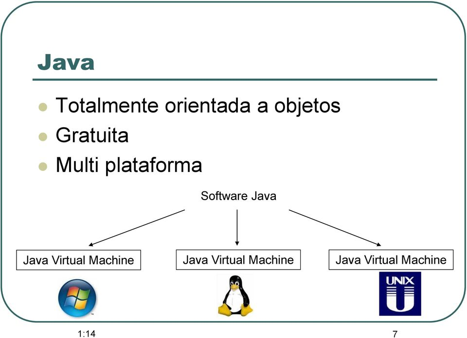 Java Java Virtual Machine Java