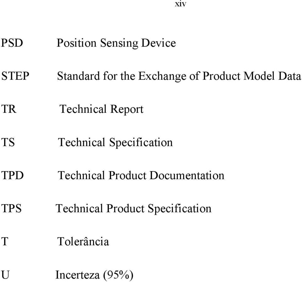 Report Technical Specification Technical Product