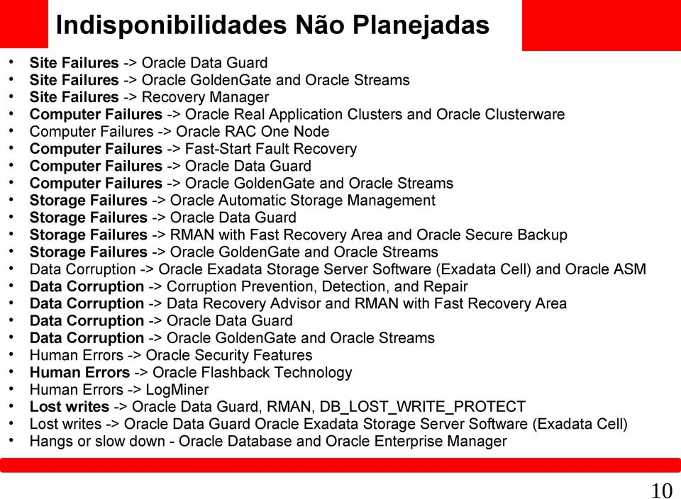 GoldenGate and Oracle Streams Storage Failures -> Oracle Automatic Storage Management Storage Failures -> Oracle Data Guard Storage Failures -> RMAN with Fast Recovery Area and Oracle Secure Backup