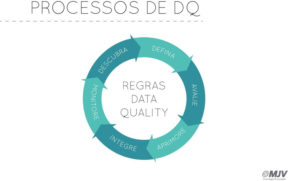 DATA QUALITY RE DE S