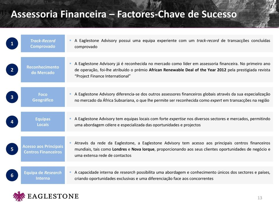 No primeiro ano de operação, foi-lhe atribuído o prémio African Renewable Deal of the Year 2012 pela prestigiada revista Project Finance International 3 Foco Geográfico A Eaglestone Advisory