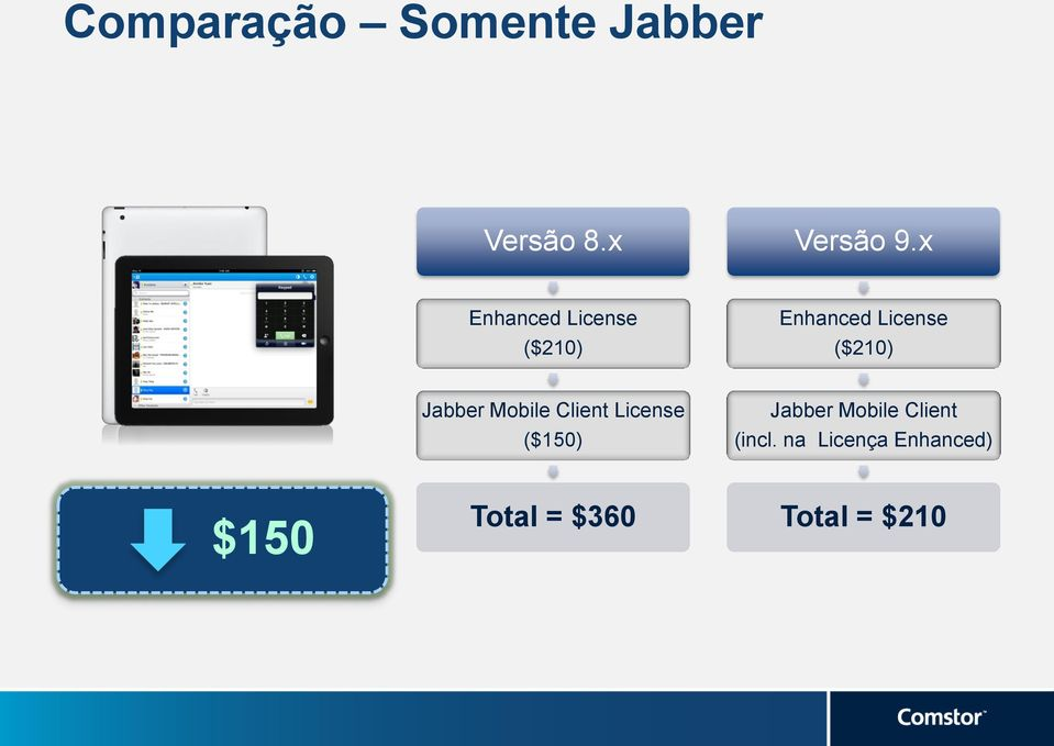 Jabber Mobile Client License ($150) Jabber Mobile