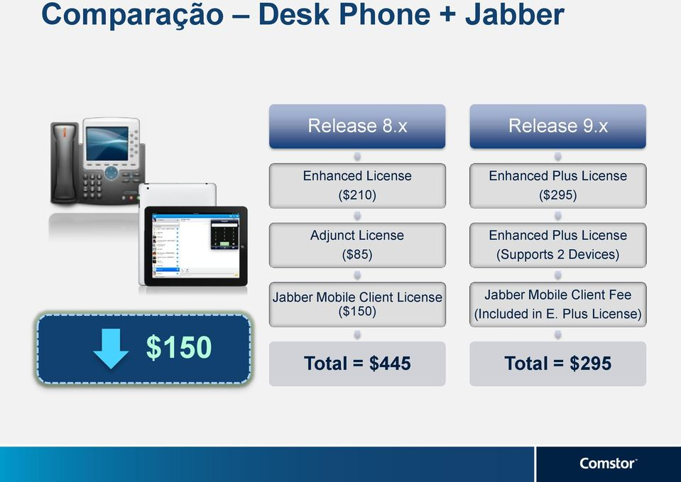 ($85) Enhanced Plus License (Supports 2 Devices) $150 Jabber Mobile