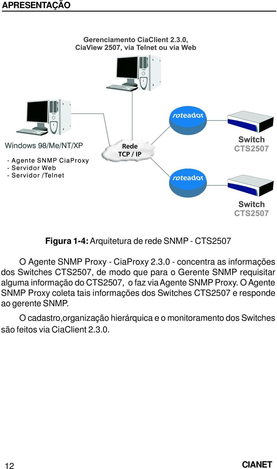 do CTS2507, o faz via Agente SNMP Proxy.