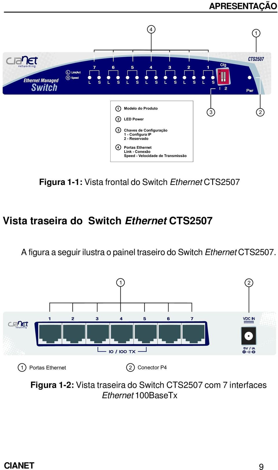 Vista traseira do Switch Ethernet CTS2507 A figura a seguir ilustra o painel traseiro do Switch Ethernet CTS2507.