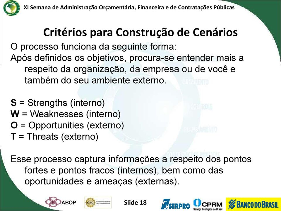 S = Strengths (interno) W = Weaknesses (interno) O = Opportunities (externo) T = Threats (externo) Esse processo