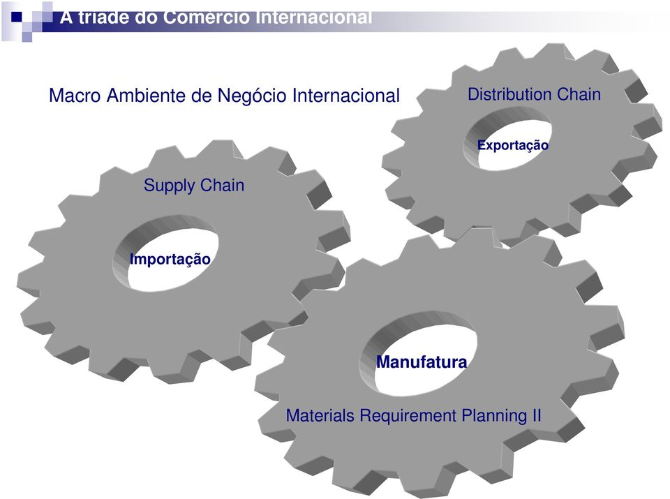 Distribution Chain Exportação Supply Chain