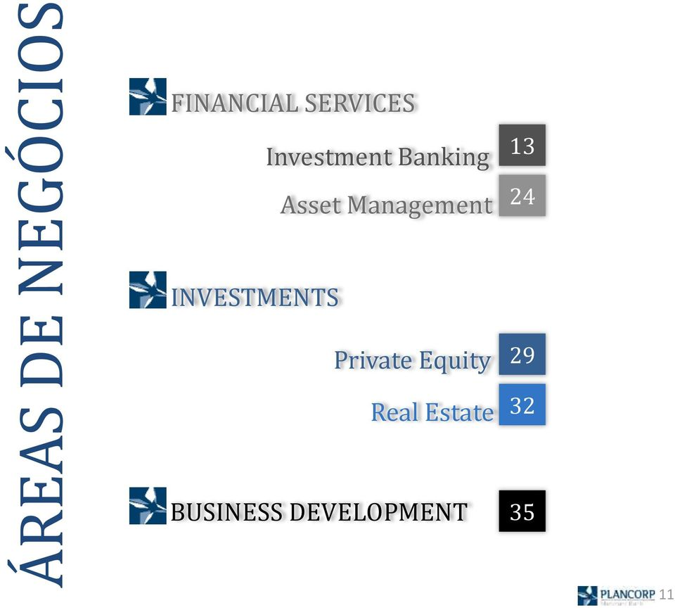 Private Equity Real Estate BUSINESS