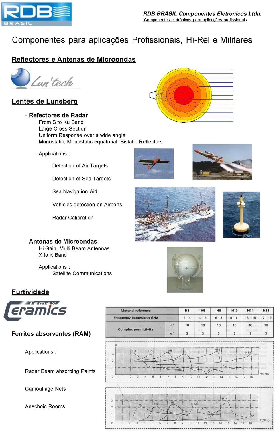 Navigation Aid Vehicles detection on Airports Radar Calibration - Antenas de Microondas Hi Gain, Multi Beam Antennas X to K Band