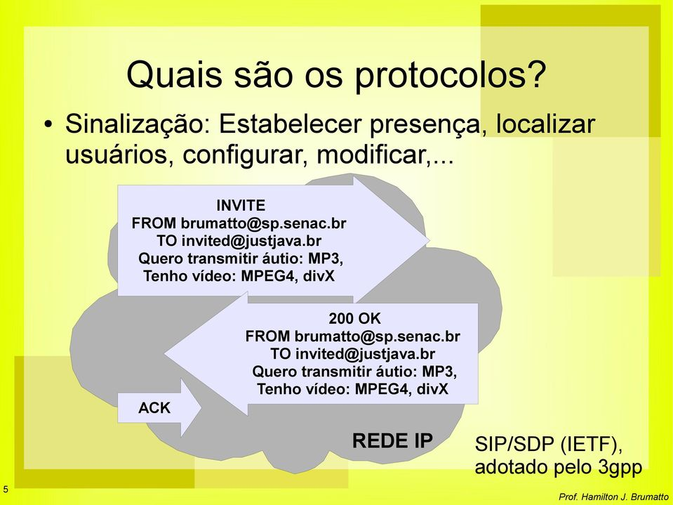 .. INVITE FROM brumatto@sp.senac.br TO invited@justjava.