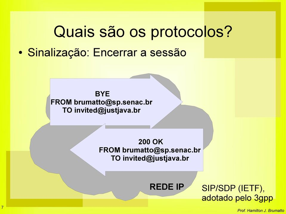 senac.br TO invited@justjava.