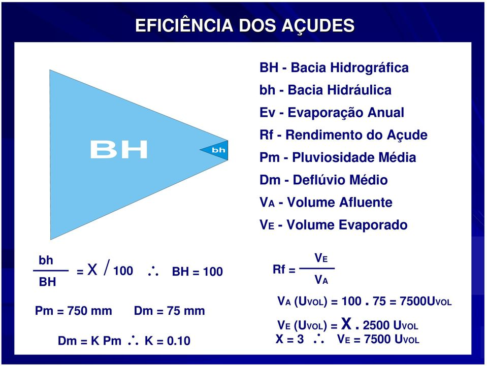Afluente VE - Volume Evaporado bh BH = x / 100 BH = 100 Rf = VE VA Pm = 750 mm Dm = 75 mm