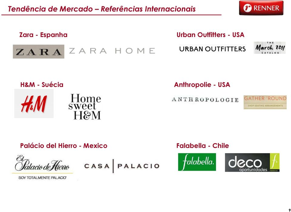 Outfitters - USA H&M - Suécia
