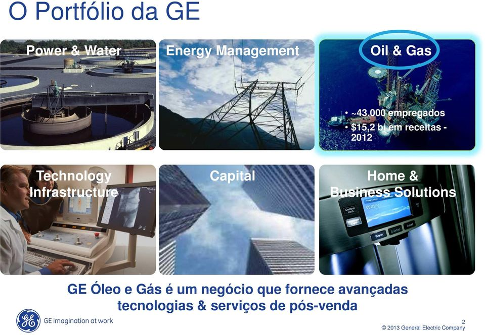 Infrastructure Capital Home & Business Solutions GE Óleo e Gás