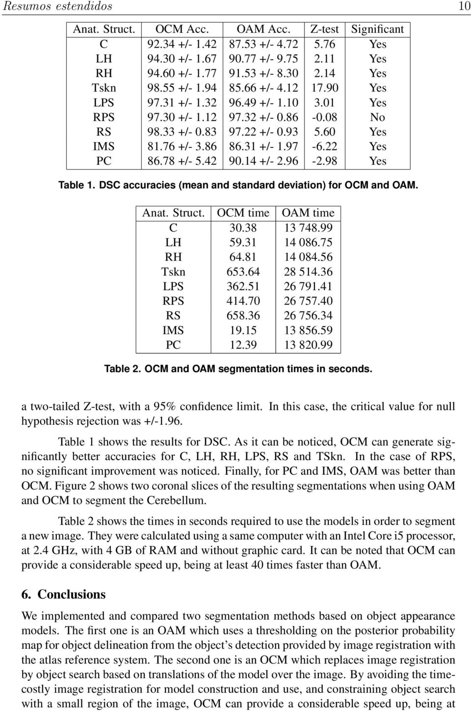 86 86.31 +/- 1.97-6.22 Yes PC 86.78 +/- 5.42 90.14 +/- 2.96-2.98 Yes Table 1. DSC accuracies (mean and standard deviation) for OCM and OAM. Anat. Struct. OCM time OAM time C 30.38 13 748.99 LH 59.