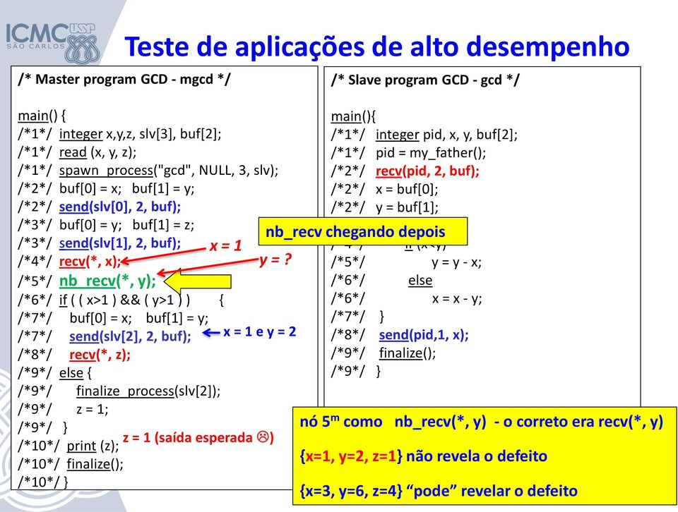y; /*7*/ send(slv[2], 2, buf); /*8*/ recv(*, z); /*9*/ else { /*9*/ finalize_process(slv[2]); /*9*/ z = 1; /*9*/ } /*10*/ print (z); /*10*/ finalize(); /*10*/ } /* Slave program GCD - gcd */ main(){