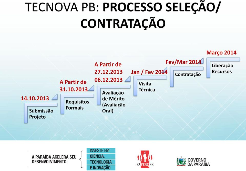 2013 Requisitos Formais A Partir de Fev/Mar 2014 27.12.