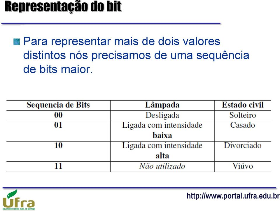 valores distintos nós