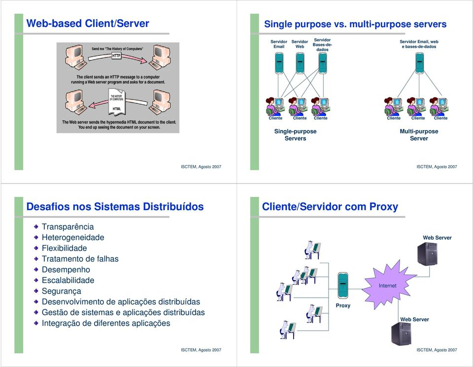 Single-purpose Servers Multi-purpose Server Desafios nos Sistemas Distribuídos Cliente/ com Proxy Transparência Heterogeneidade