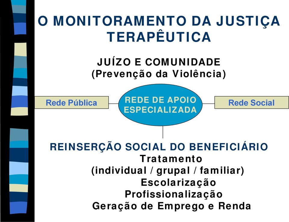 DO BENEFICIÁRIO Tratamento (individual / grupal /