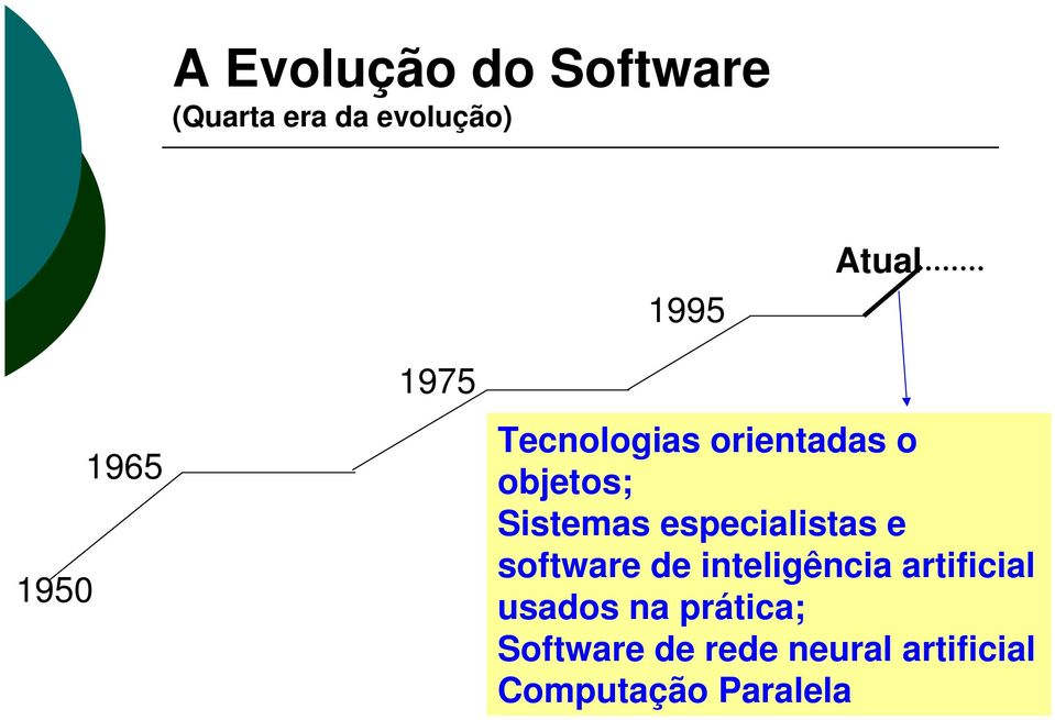 especialistas e software de inteligência artificial usados