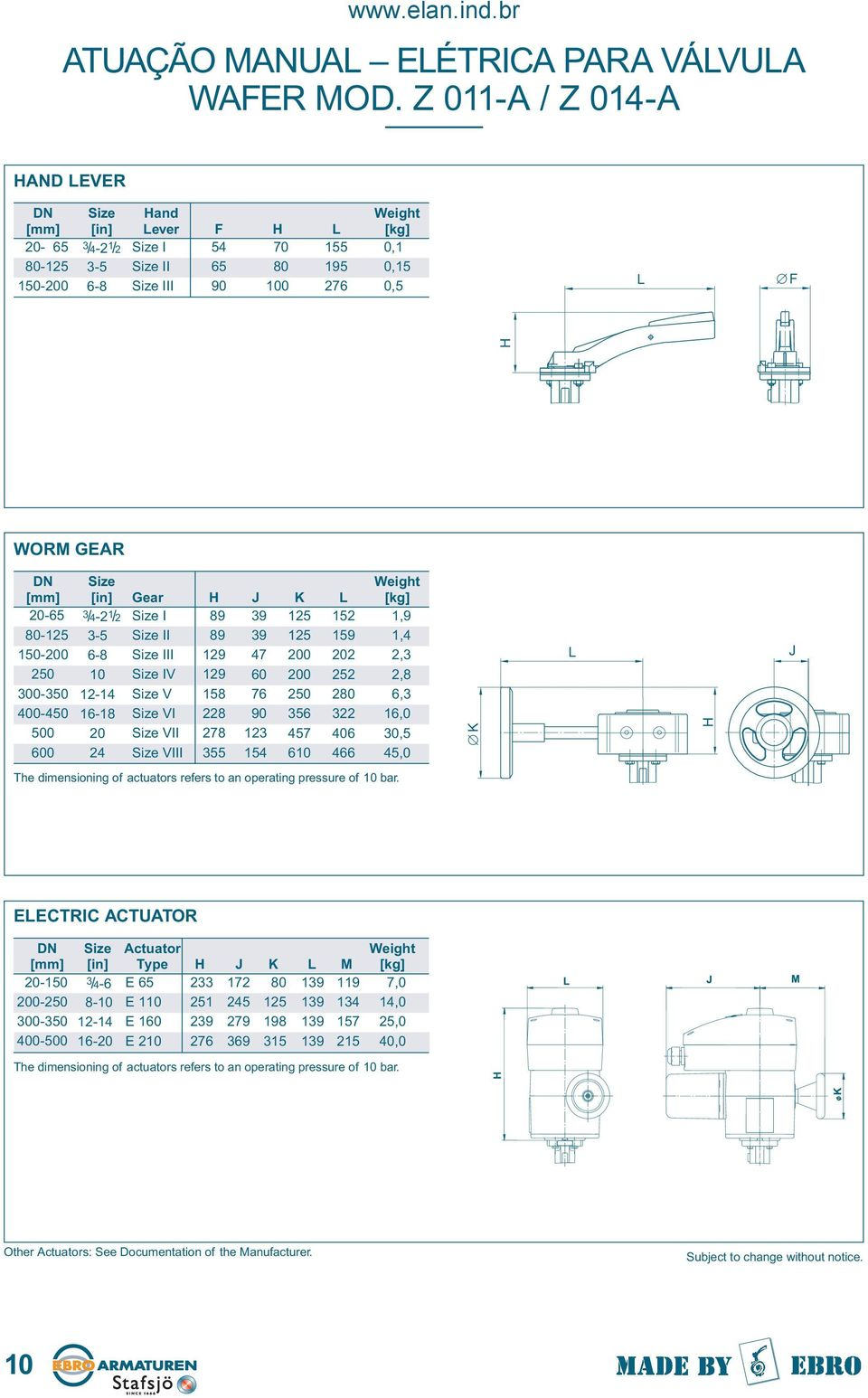 V 00-0 - VI 0 00 VII 00 VIII 0,,,,,,0 0,,0 J The dimensioning of actuators refers to an operating pressure of bar.